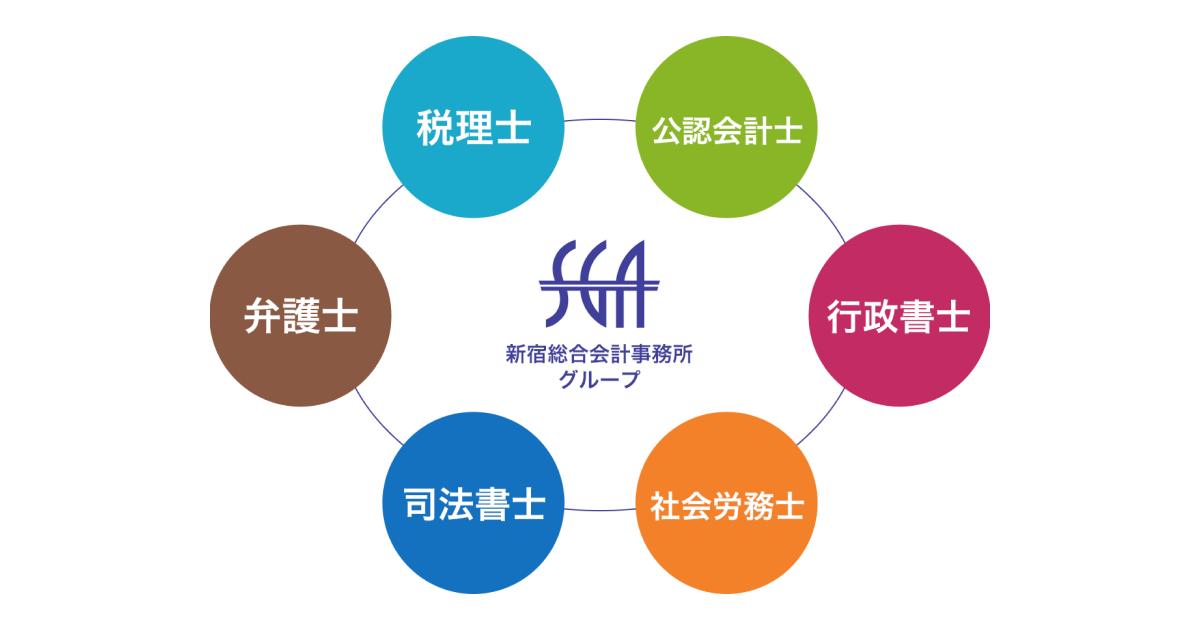 税理士法人 新宿総合会計事務所